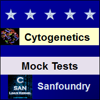 Cytogenetics Mock Tests