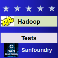 HadoopTests