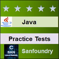 Java Programming Practice Tests