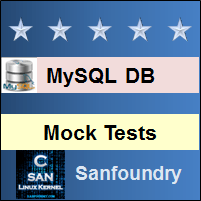 MySQL Mock Tests