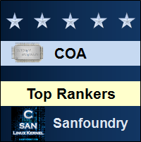 Top Rankers - Computer Organization and Architecture