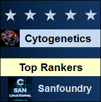 Top Rankers - Cytogenetics