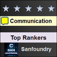 Top Rankers - Professional Communication