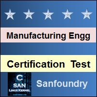Manufacturing Processes I Certification Test